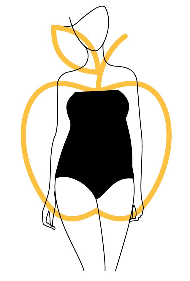 Apple-Shaped Body Type